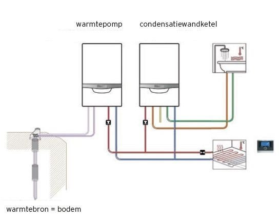 hybride-warmtepomp-animatie