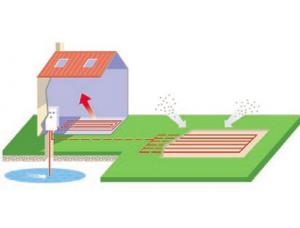 water-water-warmtepomp