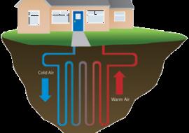 grondwater-warmtepomp