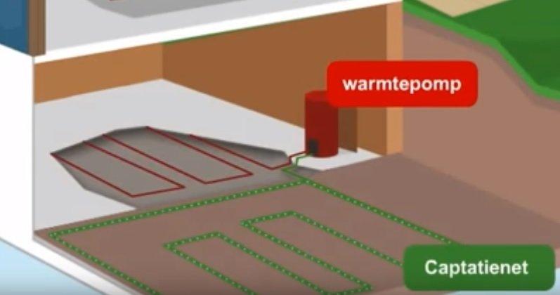 Bovengrondse bron warmtepomp